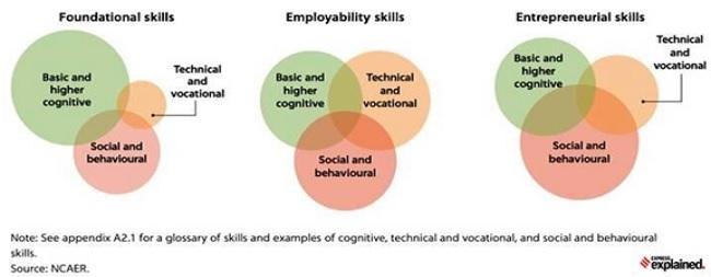 skilled-workforce