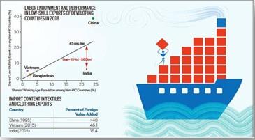 /export-economy